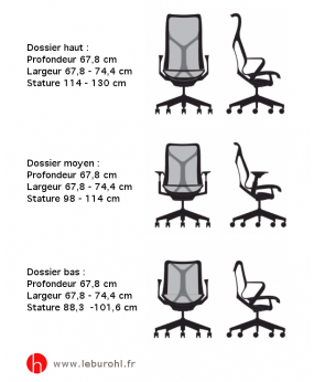 Fauteuil Cosm Canyon Dimensions Herman Miller Le Buro HL