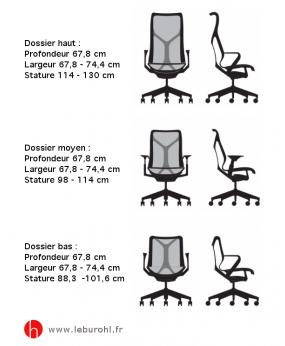 Fauteuil Cosm Graphite Dimensions Herman Miller Le Buro HL